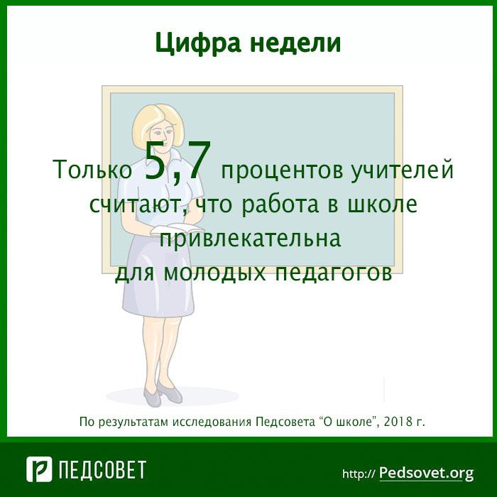 Где получить образовательный кредит