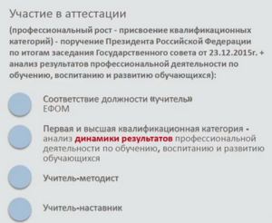 Министерство просвещения объявило обизменениях вподходе каттестации