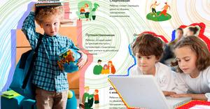 Онлайн-школа: выбрать правильно